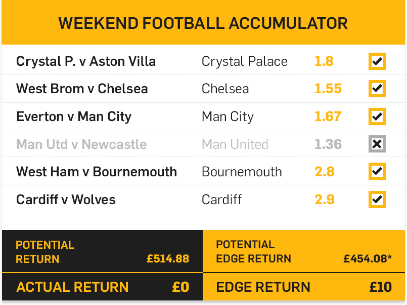 Example Of Betfair Acca Edge