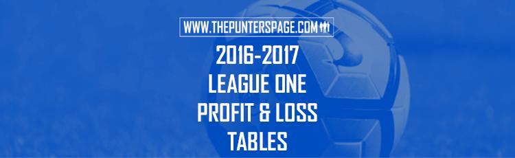 2016-2017 League One Profit & Loss League Tables