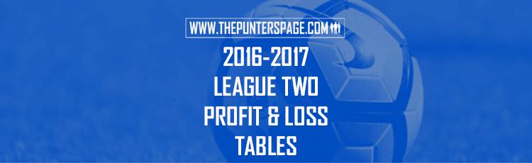2016-2017 Legaue Two Profit & Loss League Tables