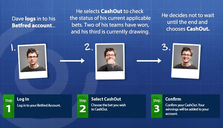 How To Cash Out With Betfred