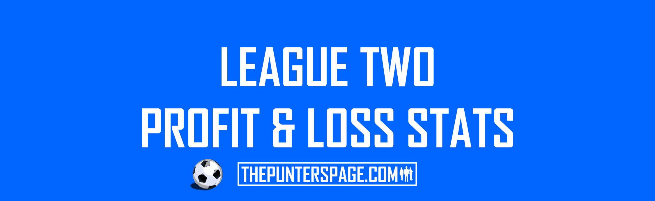 English League Two Profit & Loss Statistics
