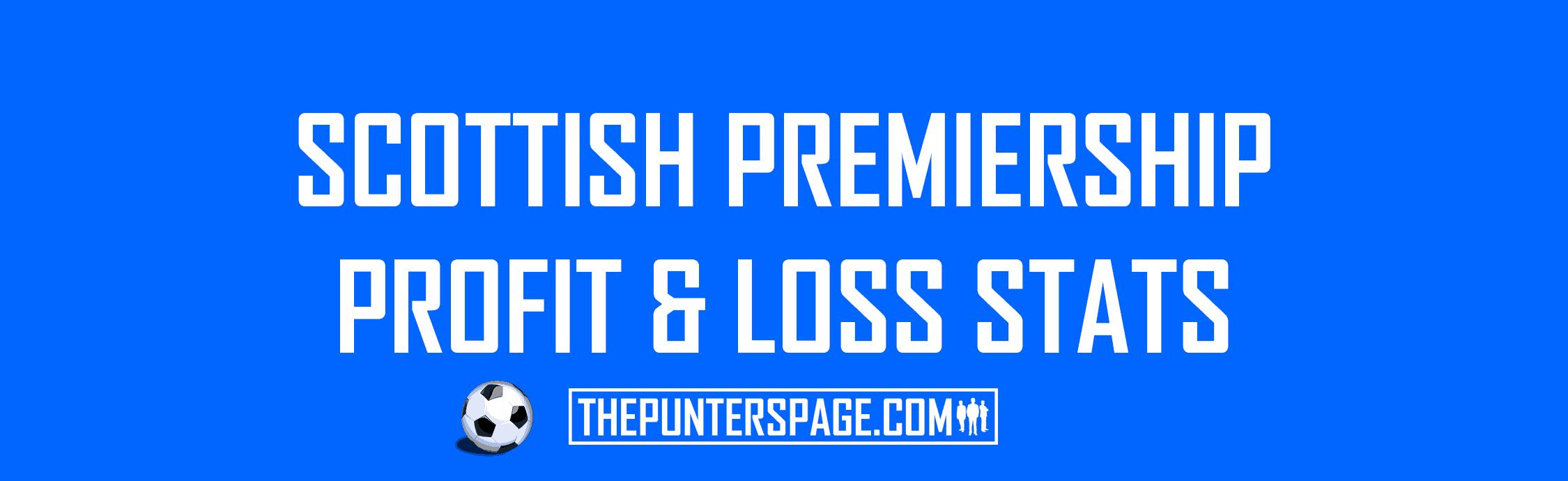 Scottish Premiership Profit & Loss Statistics
