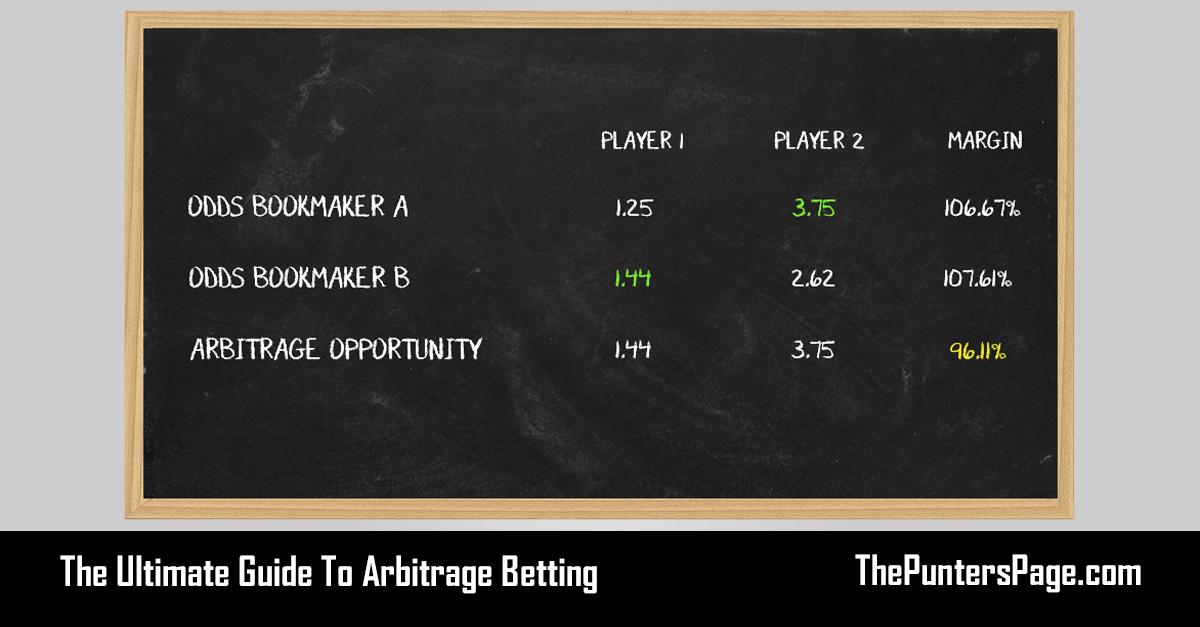 Arb betting explained best sport betting picks
