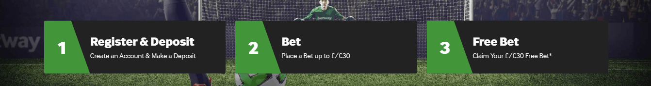 How To Claim The Betway Free Bet Sign Up Offer