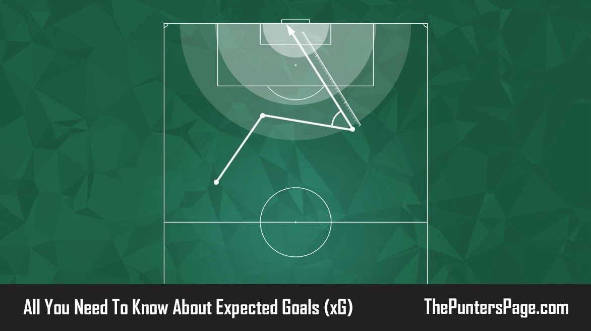 Expected Goals (xG) Explained