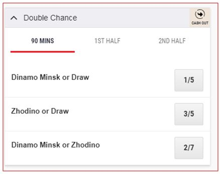 double chance betting predictions football