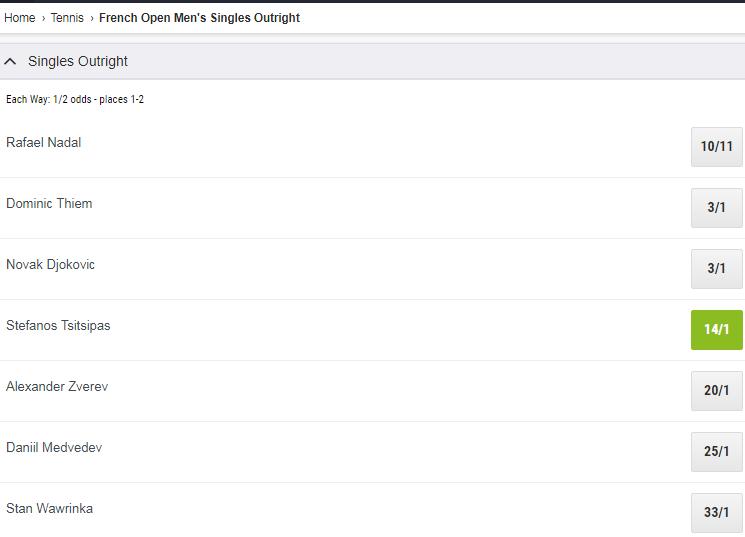 French Open Outright Singles