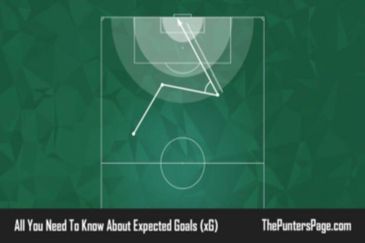 expected goals xg