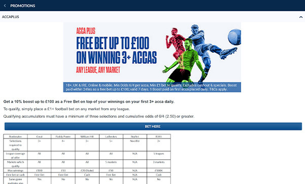 screenshot of Coral's acca promotions