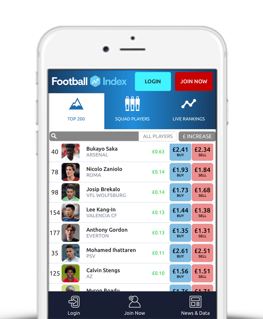 Football Index Sign Up Offer Explained