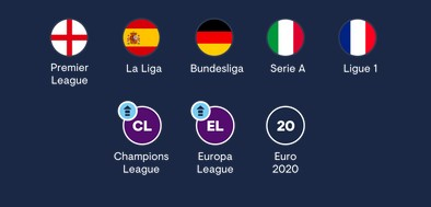 Various Competitions - Football Index
