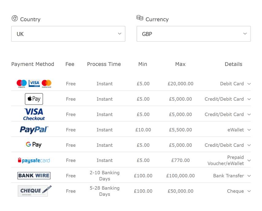 bet365 payment options