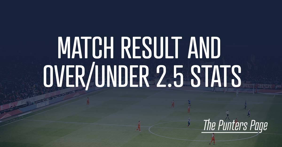 Match Result and Over/Under 2.5 Stats