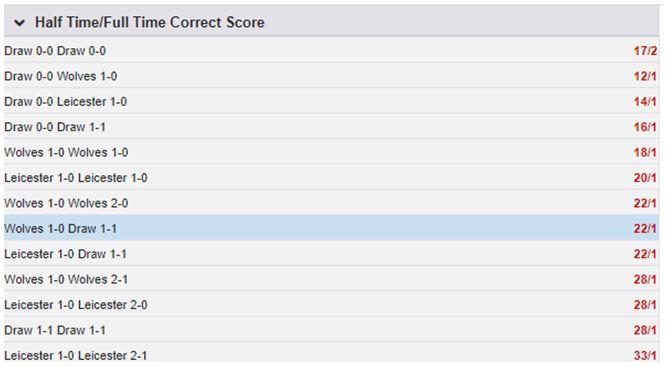 Half Time Full Time Score