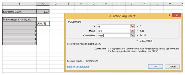 Cumulative Excel