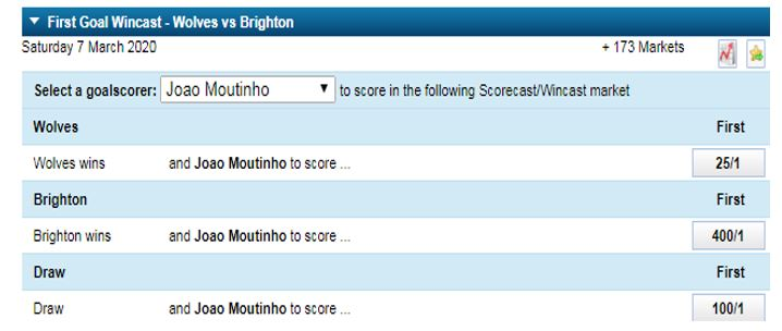 First Goal Wincast Wolves vs Brighton market
