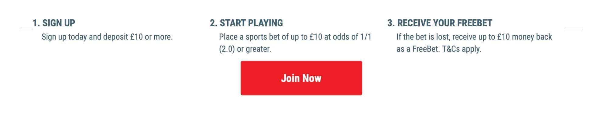 £10 Backup Bet Welcome Offer steps