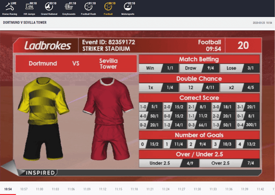 virtual football match statistics of Dartmund vs Sevilla at Ladbrokes