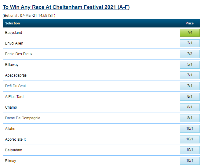 Horse Racing Ante Post Odds on William Hill