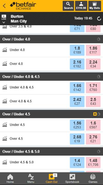Over/Under markets on Burton vs Man City shown on Betfair app