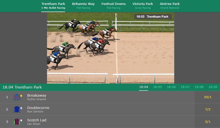 Virtual Horse Racing at bet365