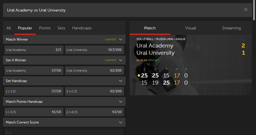 Pre Match Offer - Ural Academy vs Ural University