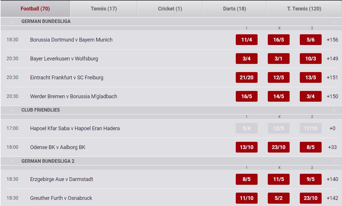 Dafabet Pre-Match Offer Markets and Odds Available