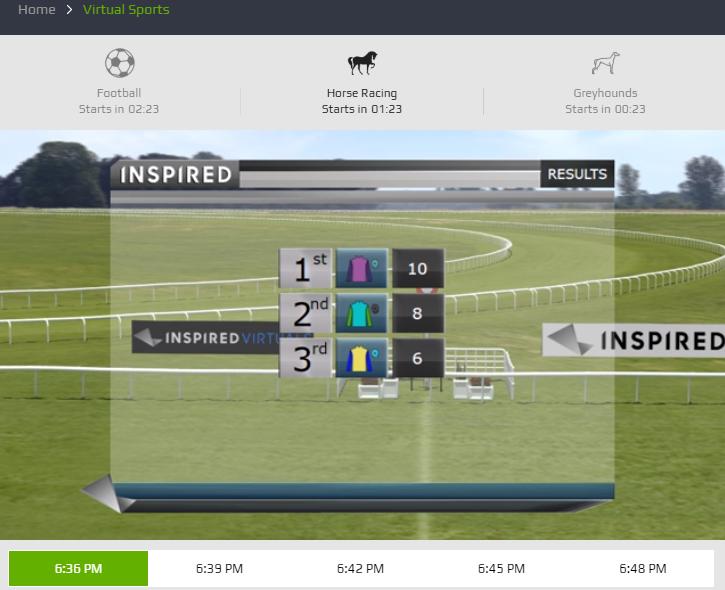 Virtual Horse Racing at NetBet