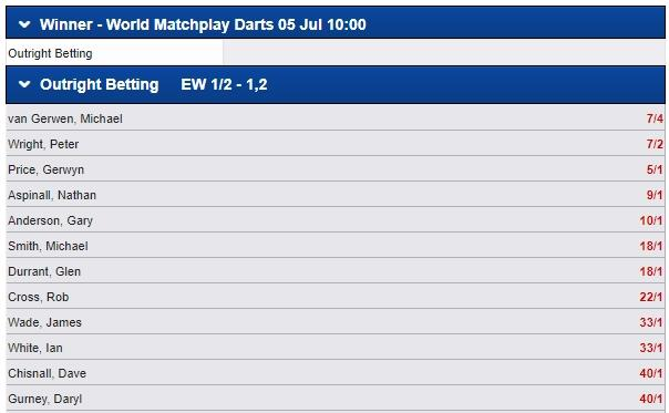 BoyleSports darts betting