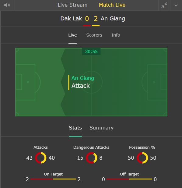 live betting screen on bet365 showing football match statistics