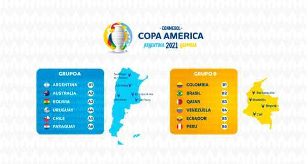 The teams competing in each group