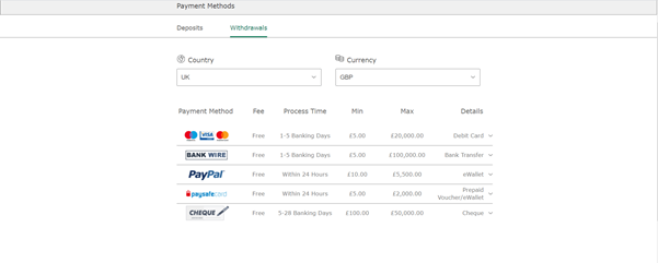 Image Of Bet 365 Payment Methods