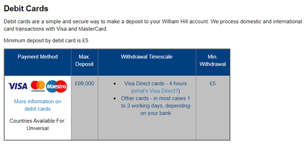 Image Of William Hill Debit Card Deposit Information
