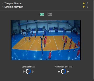 bet365 volleyball live stream