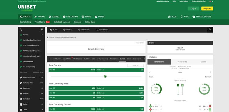 Screenshot of Unibet Corners Markets