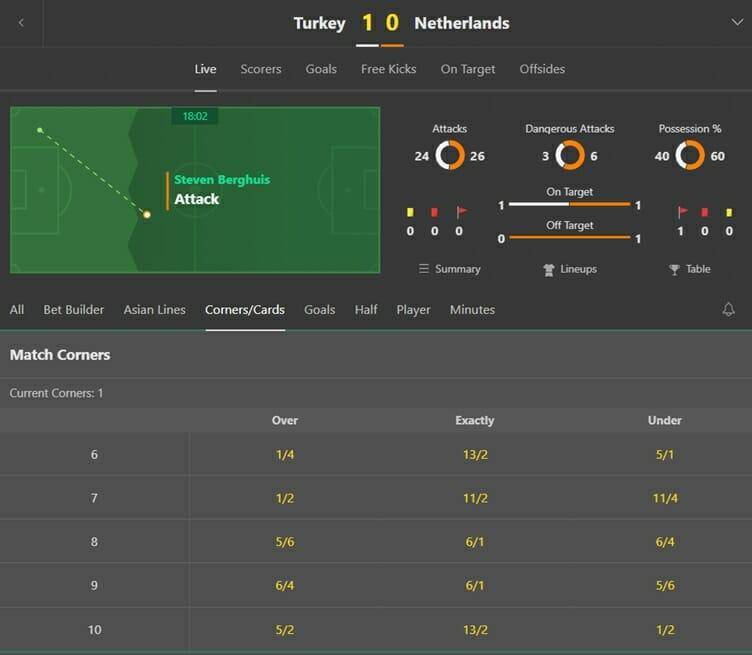 Screenshot of bet365 Corner Betting Markets
