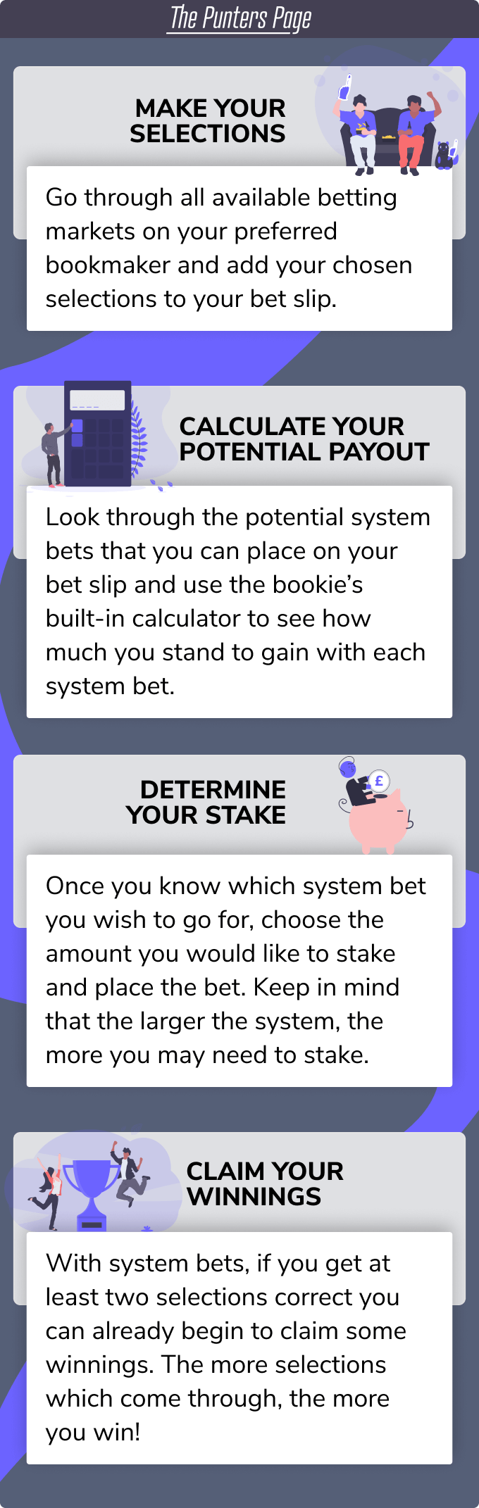 system bet infographic