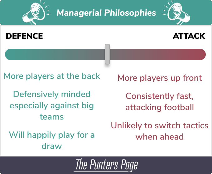 managerial philosophy infographic