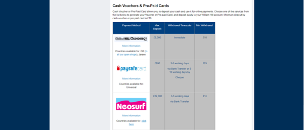 William Hill Payment method page screenshot