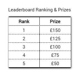 2kBet Leaderboard Ranking & Prizes Screenshot