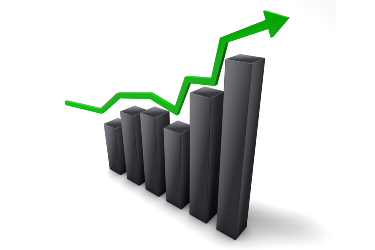 Graph showing increasing share price
